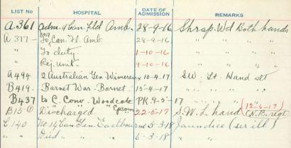 Amos Green's medical history