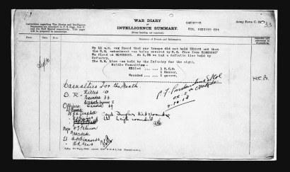 War diary for 5th brigade CFA