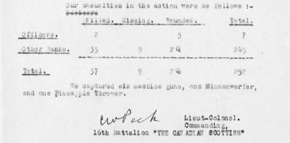 War diary extract 16th Battalion Hill 70