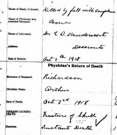 Arthur Richardson's death registration
