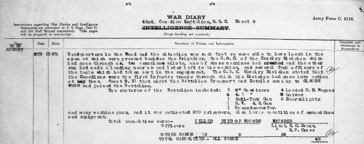 42nd Battalion war diary, 8th Aug 1918 p.3