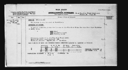 Lorne Oliver's unit report of losses over four days in August 1918